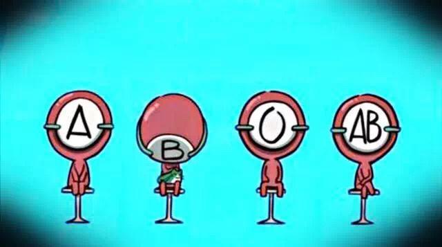 测试:你是什么样的血型你就是什么样的人